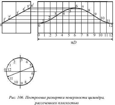 История советской моды. Часть третья - 1940-е 18